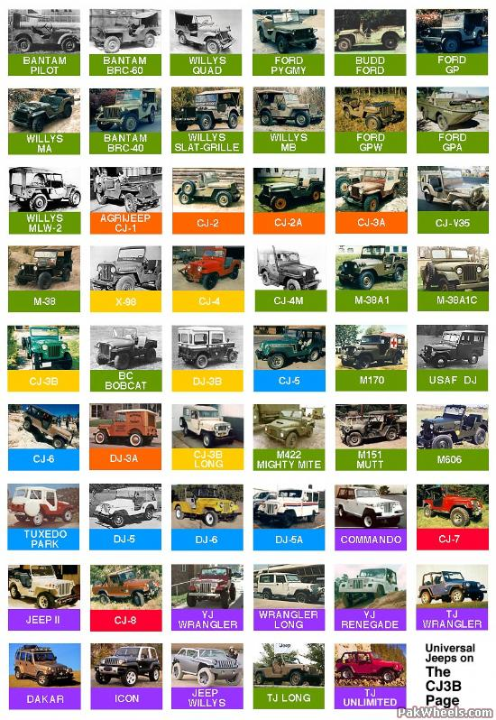 only real jeeps have round headlights | My style | Pinterest | Jeeps