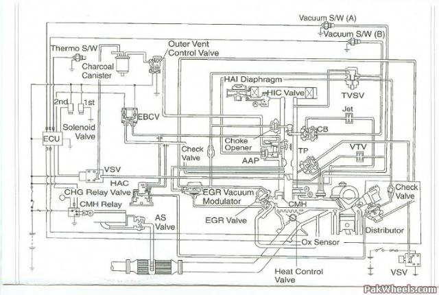 vacuum diagram toyota nation forum toyota car and truck forums Toyota Corolla Engine Diagram