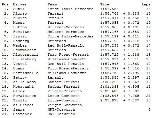 -Formula 1  - Season 2010 - - 47663attach