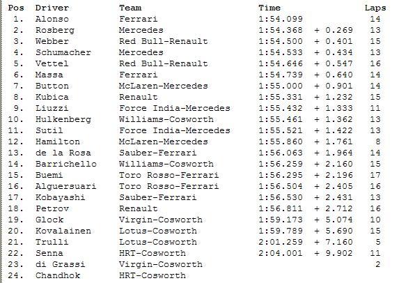 -Formula 1  - Season 2010 - - 47895attach