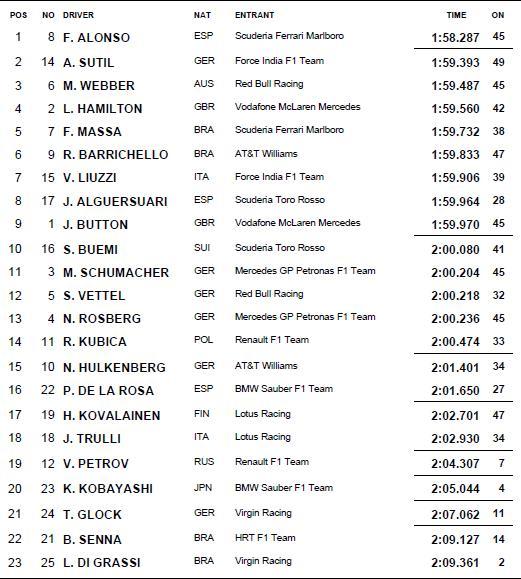 -Formula 1  - Season 2010 - - 48610attach